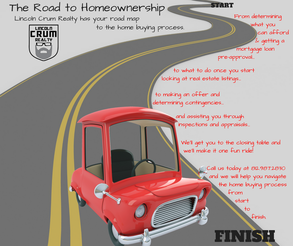 the-road-to-homeownership